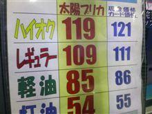 もうこんなガソリン価格の時代は来ないのか?