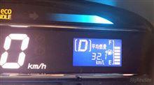 32.37km/L…通勤燃費記録達成!
