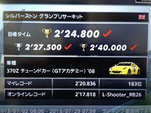 GTアカデミー2013予選会