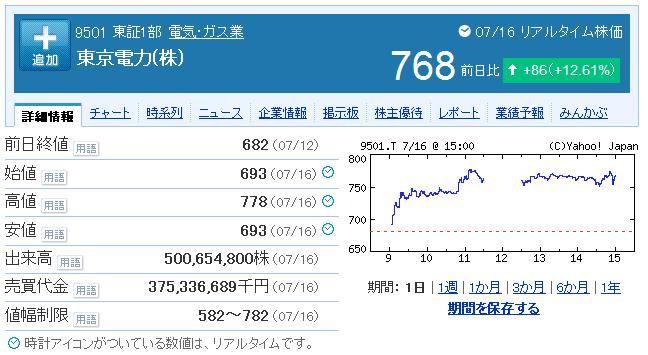 電力 株価 掲示板 東京
