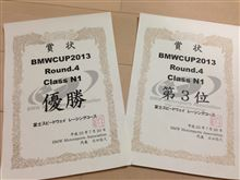 BMWCUPの結果。
