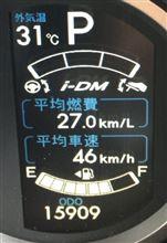 SKYACTIV-Gの燃費、魅力について考える