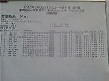 全日本ジムカ茂木PN1土曜