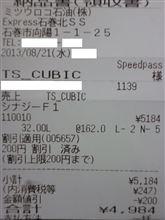 ガゾリン価格が多少は下がったようです。