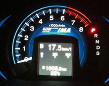 17.3 km/L = 燃費 : 1000km記念 ・ ここまでのトータル燃費  〜  まあまあかな