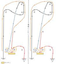 バトルジムカーナ2013 Rd.3 コース図