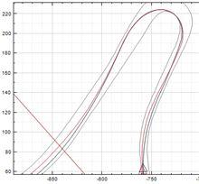 【PP1】【サーキット】2013.09.29 鈴鹿フルコース Part.7 走行ログ分析 ヘアピン