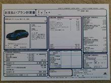 インプレッサ購入記 -商談3日目-
