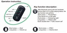 Mini Pocket Stereo Wireless Bluetooth Music Audio Receiver Adapter With Clip