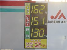 燃費報告 CT-vol.14