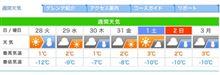 天候はまずまず。。(*´ω`)