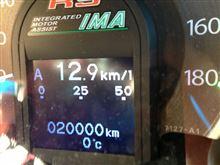 ペース早いなぁ~ 2万キロ