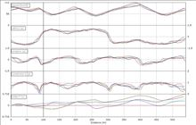 走りを科学する SCIENCE OF DRIVING ... 8ers/エイターズ