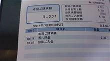 結果発表! 2013-2014シーズン