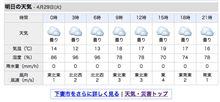雨マークは付いてないけど、怪しい感じ…。