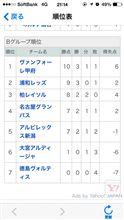 ヤマザキナビスコカップ 予選 Bグループ第5節