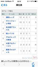 2014 ヤマザキナビスコカップ  予選Bグループ第6節 甲府戦(A)