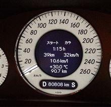 80808km