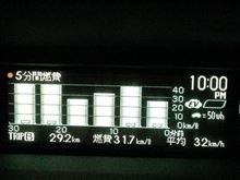 ★祝!帰路最高燃費更新 ~ ミラースイッチ打ち替え