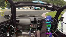 【PP1】【サーキット】岡山国際サーキット 2014.07.23 WP part.6 走行ログ分析 アトウッド