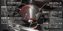 エアクリ「SONIC POWER AIR CLEANER」DR30に流用