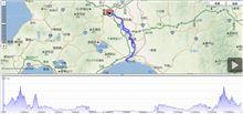 札幌から苫小牧往復140km
