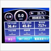 軽自動車、世界最高速!?