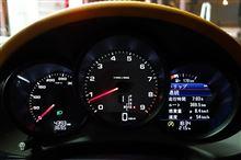 ケイマンSの燃費記録を更新しました!