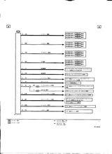 S4 サービスカプラー電気配線図!