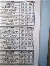 DZCクラス3・4・OP