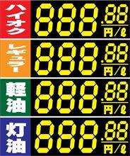141221-2 本日のガソリン価格・・・
