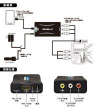 dtabを純正ナビにHDMI変換コンバーター