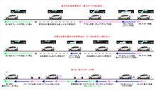 プリウスでリッター30kmを超える運転方法に説明図を追加