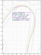 【サーキット】【PP1】鈴鹿南コース 2014.12.29 part.6 走行ログ分析 ファルケン(?)コーナー