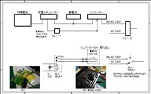 インバーター自動切替(バッテリー寿命延命装置)