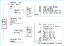 エクストレイル・ブラックエクストリーマーXのお買い得度を分析する(個人の感想ですw)