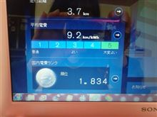 LEAFくんの電費(●o'∪`o)ノ―♪`*.+