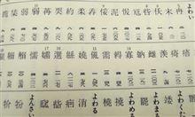 よわい、という漢字。こんなにある。