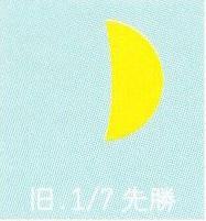 月暦 2月25日(水)
