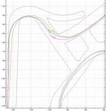 【サーキット】【PP1】鈴鹿南コース 2015.02.28 part.3  走行ログ分析 1~2コーナー
