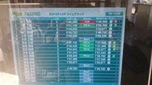 オートポリス SUPER LAPチャレンジ!! S2000RR レコード更新!!!!!!!