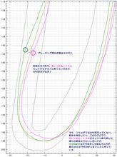 【サーキット】【PP1】鈴鹿南コース 2015.02.28 part.7 走行ログ分析 ヘアピン