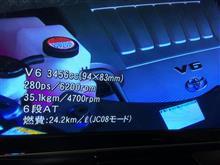3500ccで燃費24.2km/l?