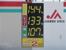 燃費報告 CT-vol.24