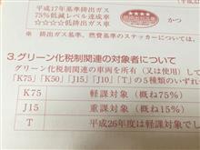 【悲報】自動車税【さらに割増】