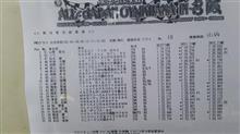 全日本ジムカーナRd4名阪決勝5番、、