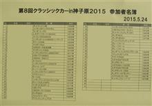 みんカラフォトギャラリー更新、第8回クラシックカーin神子原2015 石川県羽咋市 2015年5月24日の画像をアップしました。投稿日 2015年05月26日