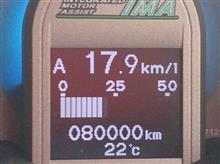 80000km達成
