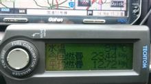 2015/06/26 GE8(CVT) 日光サーキットスポーツ走行