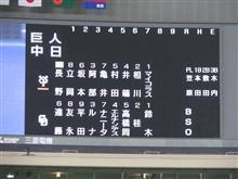 中日ドラゴンズ vs 東京読売ジャイアンツ